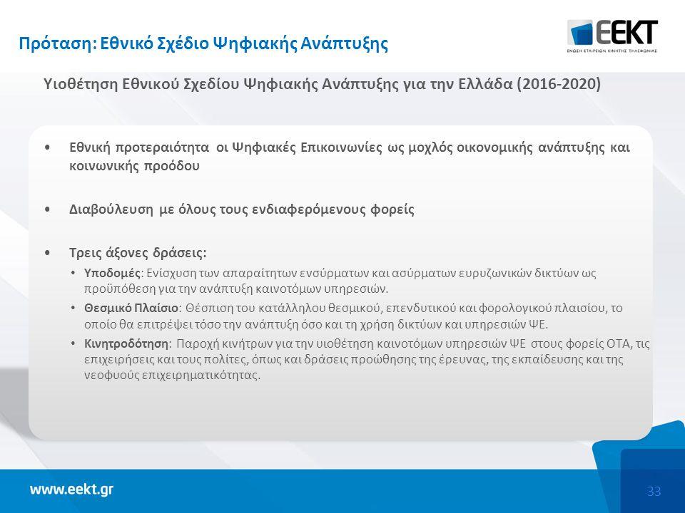 33 Πρόταση: Εθνικό Σχέδιο Ψηφιακής Ανάπτυξης Υιοθέτηση Εθνικού Σχεδίου Ψηφιακής Ανάπτυξης για την Ελλάδα (2016-2020) Εθνική προτεραιότητα οι Ψηφιακές Επικοινωνίες ως μοχλός οικονομικής ανάπτυξης και κοινωνικής προόδου Διαβούλευση με όλους τους ενδιαφερόμενους φορείς Τρεις άξονες δράσεις: Υποδομές: Ενίσχυση των απαραίτητων ενσύρματων και ασύρματων ευρυζωνικών δικτύων ως προϋπόθεση για την ανάπτυξη καινοτόμων υπηρεσιών.