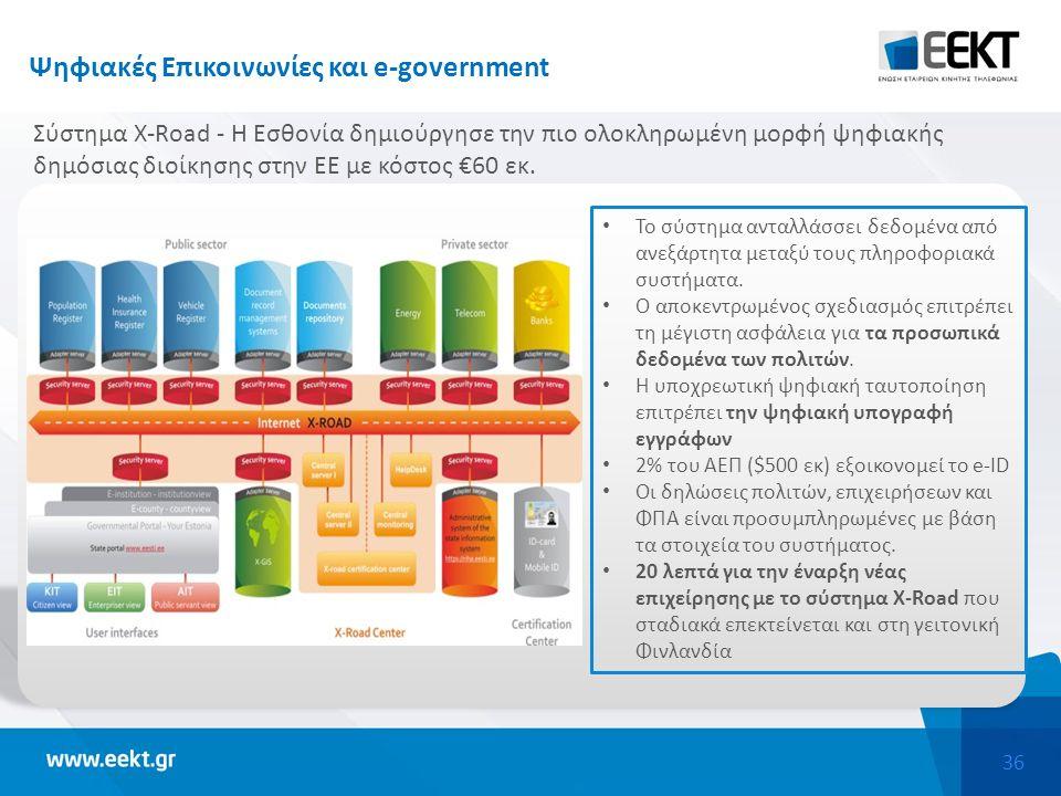 36 Ψηφιακές Επικοινωνίες και e-government Το σύστημα ανταλλάσσει δεδομένα από ανεξάρτητα μεταξύ τους πληροφοριακά συστήματα.