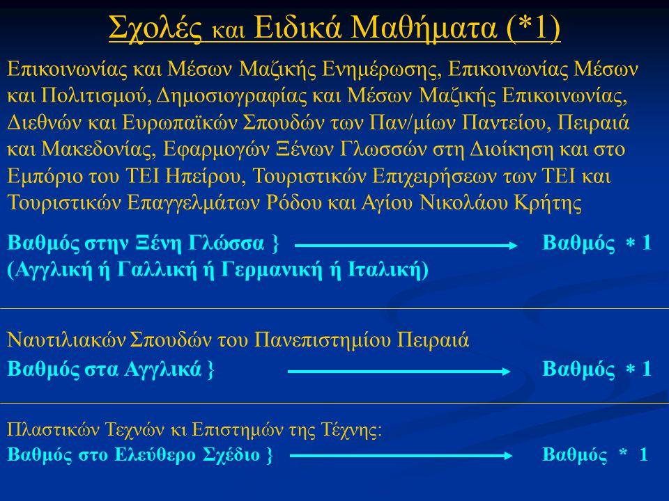 Σχολές και Ειδικά Μαθήματα (*1) Επικοινωνίας και Μέσων Μαζικής Ενημέρωσης, Επικοινωνίας Μέσων και Πολιτισμού, Δημοσιογραφίας και Μέσων Μαζικής Επικοινωνίας, Διεθνών και Ευρωπαϊκών Σπουδών των Παν/μίων Παντείου, Πειραιά και Μακεδονίας, Εφαρμογών Ξένων Γλωσσών στη Διοίκηση και στο Εμπόριο του ΤΕΙ Ηπείρου, Τουριστικών Επιχειρήσεων των ΤΕΙ και Τουριστικών Επαγγελμάτων Ρόδου και Αγίου Νικολάου Κρήτης Βαθμός στην Ξένη Γλώσσα }Βαθμός  1 (Αγγλική ή Γαλλική ή Γερμανική ή Ιταλική) Ναυτιλιακών Σπουδών του Πανεπιστημίου Πειραιά Βαθμός στα Αγγλικά } Βαθμός  1 Πλαστικών Τεχνών κι Επιστημών της Τέχνης: Βαθμός στο Ελεύθερο Σχέδιο } Βαθμός * 1