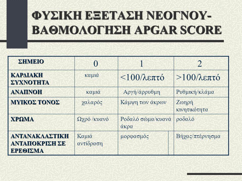 ΦΥΣΙΚΗ ΕΞΕΤΑΣΗ ΝΕΟΓΝΟΥ- ΒΑΘΜΟΛΟΓΗΣΗ APGAR SCORE ΣΗΜΕΙΟ 0 1 2 ΚΑΡΔΙΑΚΗ ΣΥΧΝΟΤΗΤΑ καμιά <100/λεπτό>100/λεπτό ΑΝΑΠΝΟΗ καμιά Αργή/άρρυθμηΡυθμική/κλάμα ΜΥΙΚΟΣ ΤΟΝΟΣ χαλαρόςΚάμψη των άκρωνΖωηρή κινητικότητα ΧΡΩΜΑΩχρό /κυανόΡοδαλό σώμα/κυανά άκρα ροδαλό ΑΝΤΑΝΑΚΛΑΣΤΙΚΗ ΑΝΤΑΠΟΚΡΙΣΗ ΣΕ ΕΡΕΘΙΣΜΑ Καμιά αντίδραση μορφασμόςΒήχας/πτέρνησμα