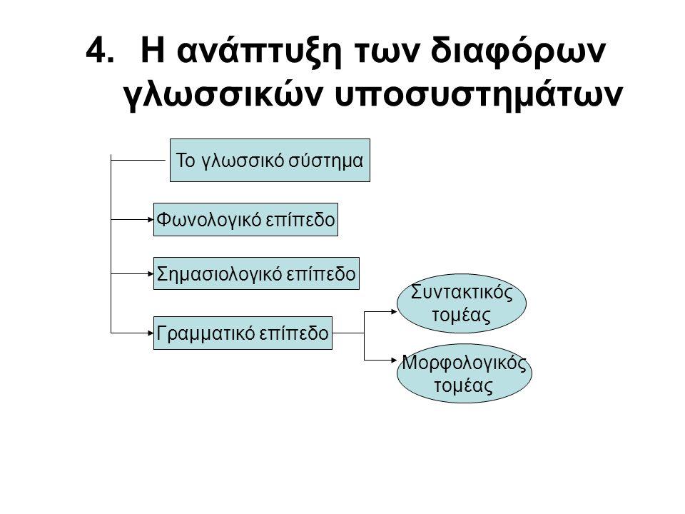 4.Η ανάπτυξη των διαφόρων γλωσσικών υποσυστημάτων Το γλωσσικό σύστημα Φωνολογικό επίπεδο Σημασιολογικό επίπεδο Γραμματικό επίπεδο Συντακτικός τομέας Μορφολογικός τομέας