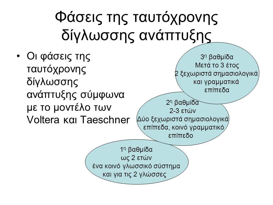 Φάσεις της ταυτόχρονης δίγλωσσης ανάπτυξης Οι φάσεις της ταυτόχρονης δίγλωσσης ανάπτυξης σύμφωνα με το μοντέλο των Voltera και Taeschner 1 η βαθμίδα ως 2 ετών ένα κοινό γλωσσικό σύστημα και για τις 2 γλώσσες 2 η βαθμίδα 2-3 ετών Δύο ξεχωριστά σημασιολογικά επίπεδα, κοινό γραμματικό επίπεδο 3 η βαθμίδα Μετά το 3 έτος 2 ξεχωριστά σημασιολογικά και γραμματικά επίπεδα