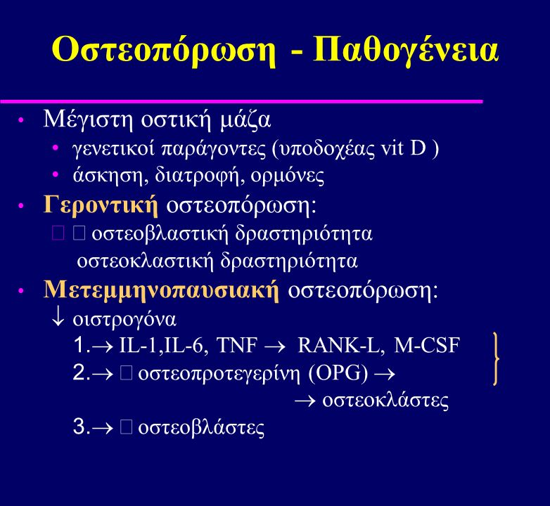 Οστεοπόρωση - Παθογένεια Μέγιστη οστική μάζα γενετικοί παράγοντες (υποδοχέας vit D ) άσκηση, διατροφή, ορμόνες Γεροντική οστεοπόρωση:  οστεοβλαστική