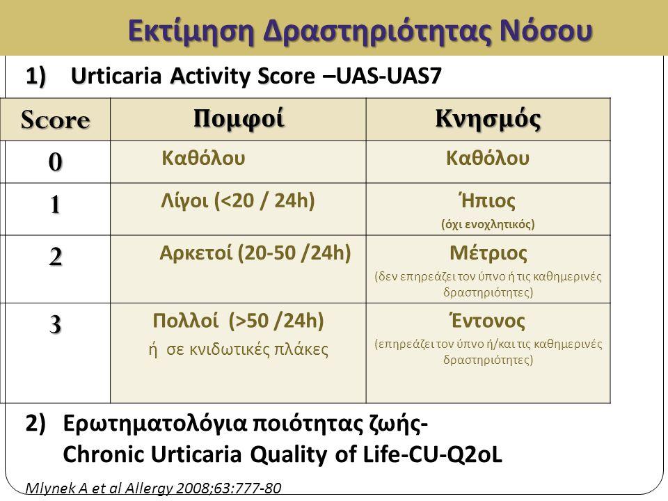 Εκτίμηση Δραστηριότητας Νόσου Εκτίμηση Δραστηριότητας ΝόσουScoreΠομφοίΚνησμός 0 Καθόλου 1 Λίγοι (<20 / 24h)Ήπιος (όχι ενοχλητικός) 2 Αρκετοί (20-50 /24h)Μέτριος (δεν επηρεάζει τον ύπνο ή τις καθημερινές δραστηριότητες) 3 Πολλοί (>50 /24h) ή σε κνιδωτικές πλάκες Έντονος (επηρεάζει τον ύπνο ή/και τις καθημερινές δραστηριότητες) 2)Eρωτηματολόγια ποιότητας ζωής- Chronic Urticaria Quality of Life-CU-Q2oL 1) UAS 1) Urticaria Activity Score –UAS-UAS7 Mlynek A et al Allergy 2008;63:777-80