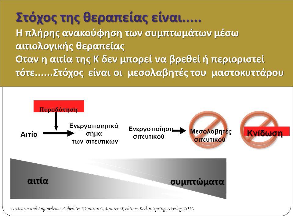 Πυροδότηση Αιτία Ενεργοποιητικό σήμα των σιτευτικών Ενεργοποίηση σιτευτικού Μεσολαβητές σιτευτικού Κνίδωση συμπτώματα αιτία Urticaria and Angioedema.