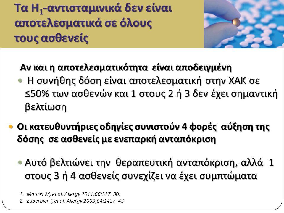 Τα H 1 -αντισταμινικά δεν είναι αποτελεσματικά σε όλους τους ασθενείς Τα H 1 -αντισταμινικά δεν είναι αποτελεσματικά σε όλους τους ασθενείς Αν και η αποτελεσματικότητα είναι αποδειγμένη Αν και η αποτελεσματικότητα είναι αποδειγμένη Η συνήθης δόση είναι αποτελεσματική στην ΧΑΚ σε ≤50% των ασθενών και 1 στους 2 ή 3 δεν έχει σημαντική βελτίωση Η συνήθης δόση είναι αποτελεσματική στην ΧΑΚ σε ≤50% των ασθενών και 1 στους 2 ή 3 δεν έχει σημαντική βελτίωση Οι κατευθυντήριες οδηγίες συνιστούν 4 φορές αύξηση της δόσης σε ασθενείς με ενεπαρκή ανταπόκριση Οι κατευθυντήριες οδηγίες συνιστούν 4 φορές αύξηση της δόσης σε ασθενείς με ενεπαρκή ανταπόκριση Αυτό βελτιώνει την θεραπευτική ανταπόκριση, αλλά 1 στους 3 ή 4 ασθενείς συνεχίζει να έχει συμπτώματα Αυτό βελτιώνει την θεραπευτική ανταπόκριση, αλλά 1 στους 3 ή 4 ασθενείς συνεχίζει να έχει συμπτώματα 1.Maurer M, et al.