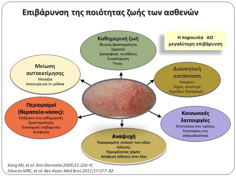 Επιβάρυνση της ποιότητας ζωής των ασθενών Διανοητική κατάσταση Κούραση Άγχος, ανησυχία Αγχώδεις διαταραχές Αγχώδεις διαταραχές Διανοητική κατάσταση Κούραση Άγχος, ανησυχία Αγχώδεις διαταραχές Αγχώδεις διαταραχές Καθημερινή ζωή Φυσική δραστηριότητα Εργασία Διατροφικές συνήθειες Συγκέντρωση Ύπνος Ύπνος Καθημερινή ζωή Φυσική δραστηριότητα Εργασία Διατροφικές συνήθειες Συγκέντρωση Ύπνος Ύπνος Μείωση αυτοεκτίμησηςΜοναξιά Ανησυχία για το μέλλον Μείωση αυτοεκτίμησηςΜοναξιά Ανησυχία για το μέλλον Περιορισμοί ( θεραπεία - νόσος ): Επίδραση στις καθημερινές δραστηριότητες Οικονομική επιβάρυνση Δυσφορία Περιορισμοί ( θεραπεία - νόσος ): Επίδραση στις καθημερινές δραστηριότητες Οικονομική επιβάρυνση Δυσφορία Κοινωνικές λειτουργίες Επιπτώσεις στις σχέσεις Επιπτώσεις στη σεξουαλικότητα Κοινωνικές λειτουργίες Επιπτώσεις στις σχέσεις Επιπτώσεις στη σεξουαλικότητα Χρόνια κνίδωση Kang MJ, et al.