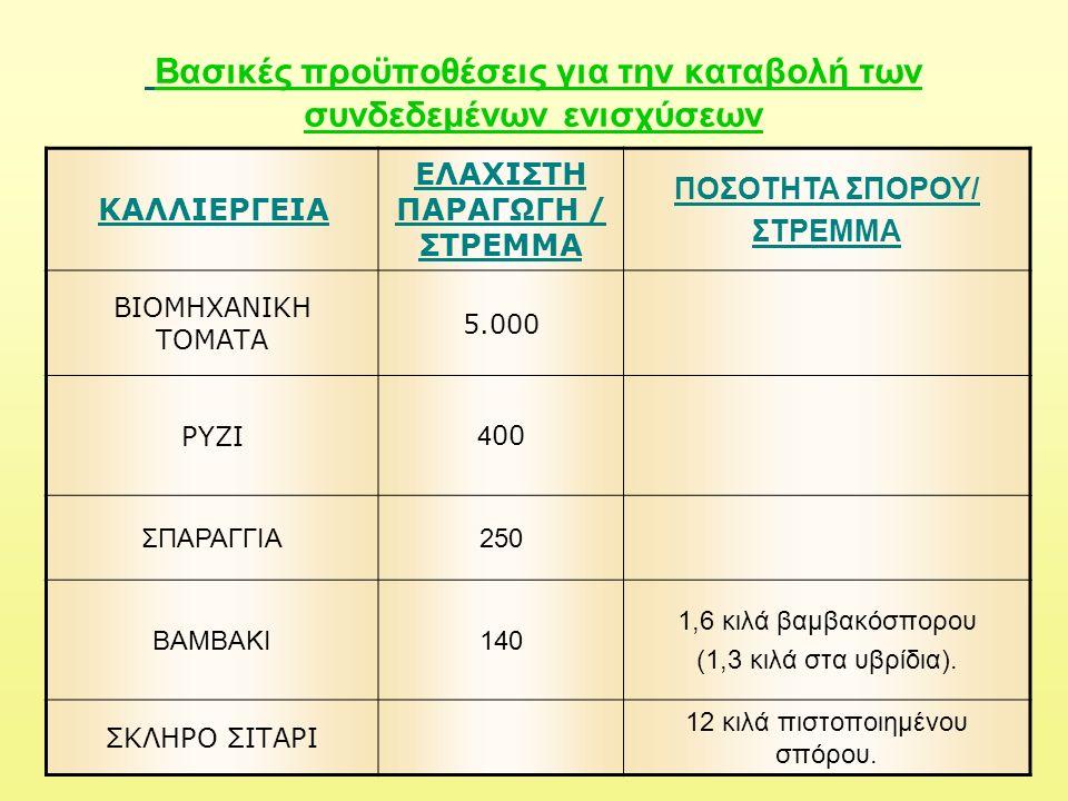 Βασικές προϋποθέσεις για την καταβολή των συνδεδεμένων ενισχύσεων ΚΑΛΛΙΕΡΓΕΙΑ ΕΛΑΧΙΣΤΗ ΠΑΡΑΓΩΓΗ / ΣΤΡΕΜΜΑ ΠΟΣΟΤΗΤΑ ΣΠΟΡΟΥ/ ΣΤΡΕΜΜΑ ΒΙΟΜΗΧΑΝΙΚΗ ΤΟΜΑΤΑ 5.000 ΡΥΖΙ 4 00 ΣΠΑΡΑΓΓΙΑ250 ΒΑΜΒΑΚΙ140 1,6 κιλά βαμβακόσπορου (1,3 κιλά στα υβρίδια).