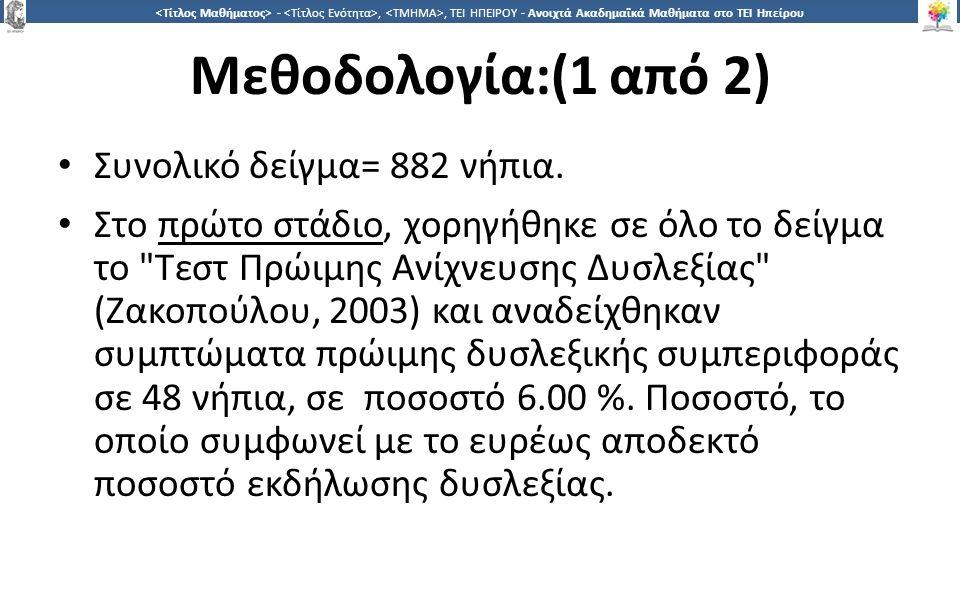 2727 -,, ΤΕΙ ΗΠΕΙΡΟΥ - Ανοιχτά Ακαδημαϊκά Μαθήματα στο ΤΕΙ Ηπείρου Μεθοδολογία:(1 από 2) Συνολικό δείγμα= 882 νήπια. Στο πρώτο στάδιο, χορηγήθηκε σε ό