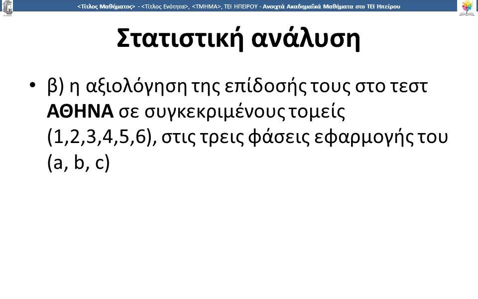 4747 -,, ΤΕΙ ΗΠΕΙΡΟΥ - Ανοιχτά Ακαδημαϊκά Μαθήματα στο ΤΕΙ Ηπείρου Στατιστική ανάλυση β) η αξιολόγηση της επίδοσής τους στο τεστ ΑΘΗΝΑ σε συγκεκριμένους τομείς (1,2,3,4,5,6), στις τρεις φάσεις εφαρμογής του (a, b, c)