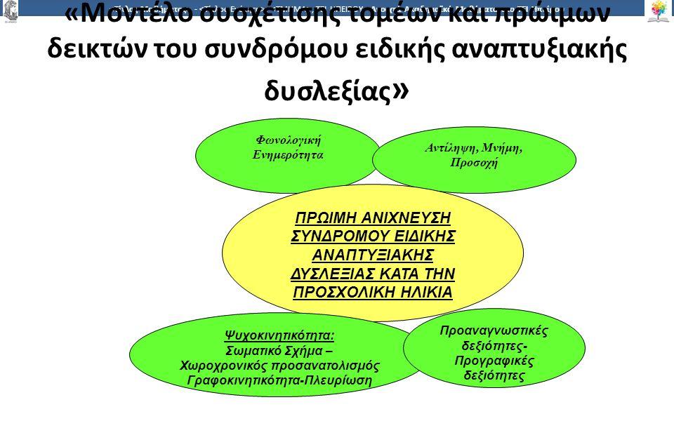 5656 -,, ΤΕΙ ΗΠΕΙΡΟΥ - Ανοιχτά Ακαδημαϊκά Μαθήματα στο ΤΕΙ Ηπείρου «Μοντέλο συσχέτισης τομέων και πρώιμων δεικτών του συνδρόμου ειδικής αναπτυξιακής δυσλεξίας » Φωνολογική Ενημερότητα Αντίληψη, Μνήμη, Προσοχή ΠΡΩΙΜΗ ΑΝΙΧΝΕΥΣΗ ΣΥΝΔΡΟΜΟΥ ΕΙΔΙΚΗΣ ΑΝΑΠΤΥΞΙΑΚΗΣ ΔΥΣΛΕΞΙΑΣ ΚΑΤΑ ΤΗΝ ΠΡΟΣΧΟΛΙΚΗ ΗΛΙΚΙΑ Ψυχοκινητικότητα: Σωματικό Σχήμα – Χωροχρονικός προσανατολισμός Γραφοκινητικότητα-Πλευρίωση Προαναγνωστικές δεξιότητες- Προγραφικές δεξιότητες