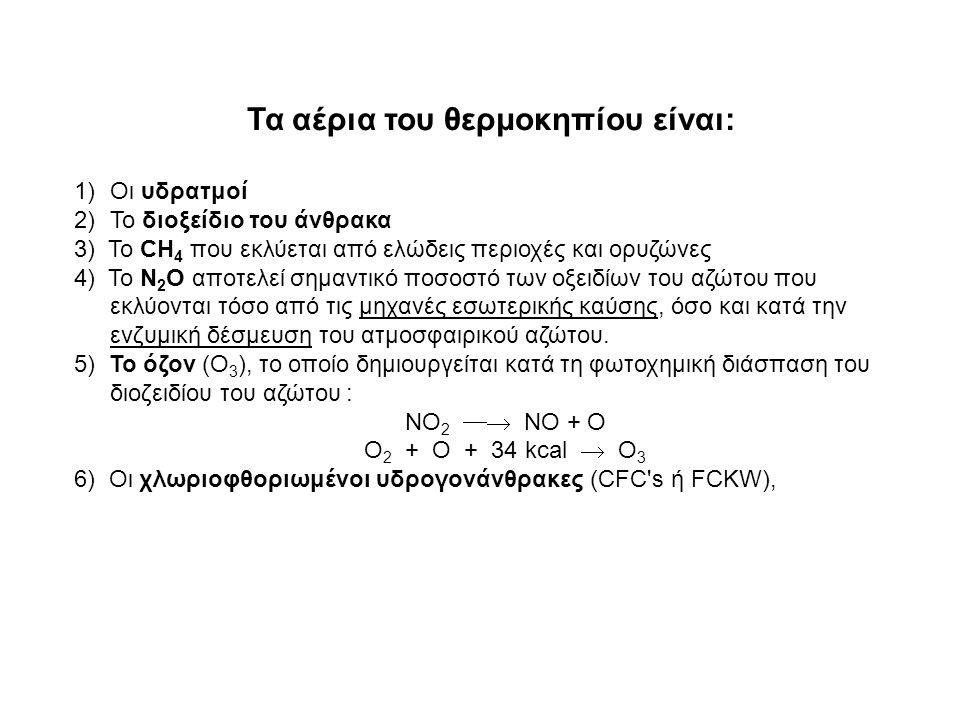 Τα αέρια του θερμοκηπίου είναι: 1)Οι υδρατμοί 2)Το διοξείδιο του άνθρακα 3) Το CH 4 που εκλύεται από ελώδεις περιοχές και ορυζώνες 4) Το Ν 2 Ο αποτελεί σημαντικό ποσοστό των οξειδίων του αζώτου που εκλύονται τόσο από τις μηχανές εσωτερικής καύσης, όσο και κατά την ενζυμική δέσμευση του ατμοσφαιρικού αζώτου.