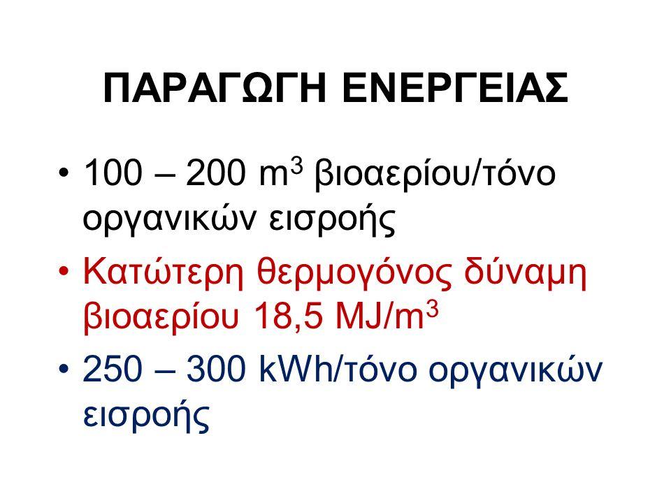 ΠΑΡΑΓΩΓΗ ΕΝΕΡΓΕΙΑΣ 100 – 200 m 3 βιοαερίου/τόνο οργανικών εισροής Κατώτερη θερμογόνος δύναμη βιοαερίου 18,5 MJ/m 3 250 – 300 kWh/τόνο οργανικών εισροής