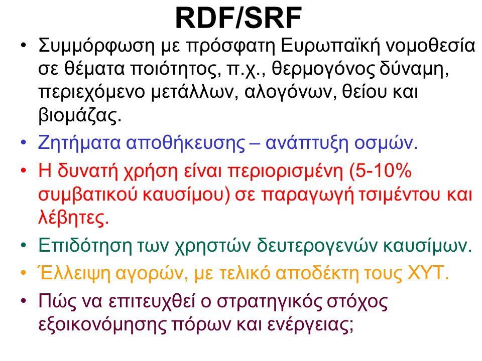 RDF/SRF Συμμόρφωση με πρόσφατη Ευρωπαϊκή νομοθεσία σε θέματα ποιότητος, π.χ., θερμογόνος δύναμη, περιεχόμενο μετάλλων, αλογόνων, θείου και βιομάζας.