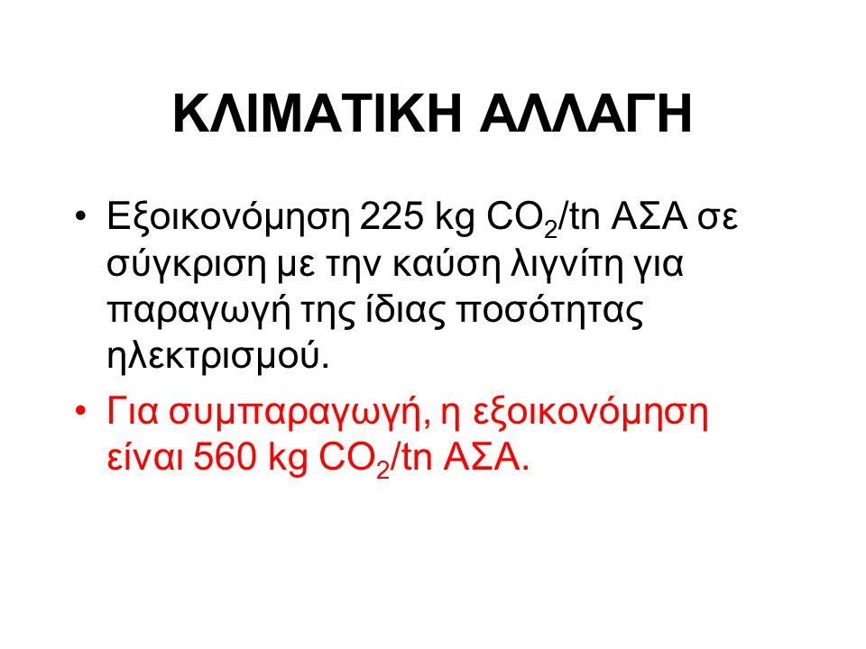 ΚΛΙΜΑΤΙΚΗ ΑΛΛΑΓΗ Εξοικονόμηση 225 kg CO 2 /tn ΑΣΑ σε σύγκριση με την καύση λιγνίτη για παραγωγή της ίδιας ποσότητας ηλεκτρισμού. Για συμπαραγωγή, η εξ