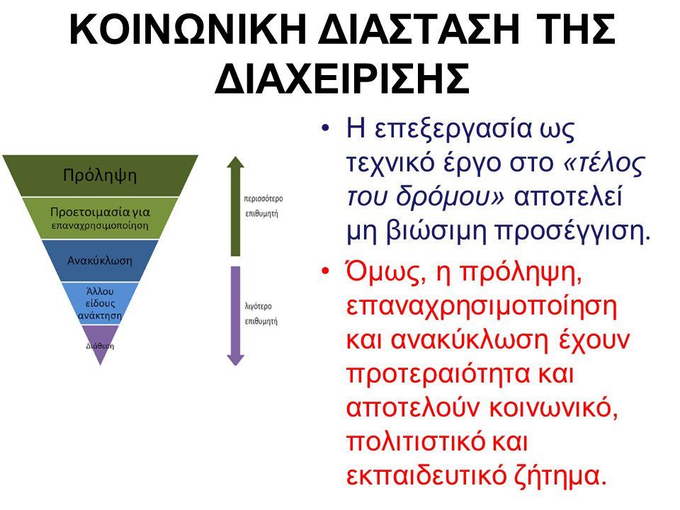 ΚΟΙΝΩΝΙΚΗ ΔΙΑΣΤΑΣΗ ΤΗΣ ΔΙΑΧΕΙΡΙΣΗΣ Η επεξεργασία ως τεχνικό έργο στο «τέλος του δρόμου» αποτελεί μη βιώσιμη προσέγγιση. Όμως, η πρόληψη, επαναχρησιμοπ