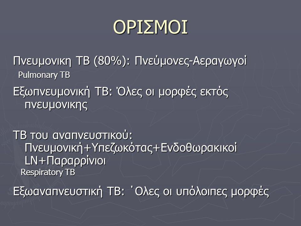 ΟΡΙΣΜΟΙ Πνευμονικη ΤΒ (80%): Πνεύμονες-Αεραγωγοί Εξωπνευμονική ΤΒ: Όλες οι μορφές εκτός πνευμονικης ΤΒ του αναπνευστικού: Πνευμονική+Υπεζωκότας+Ενδοθωρακικοί LN+Παραρρίνιοι Εξωαναπνευστική ΤΒ: ΄Ολες οι υπόλοιπες μορφές Pulmonary TB Respiratory TB