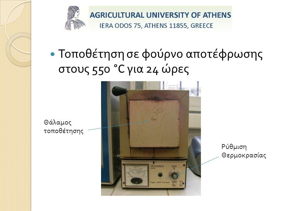 Τοποθέτηση σε φούρνο αποτέφρωσης στους 550 °C για 24 ώρες Ρύθμιση Θερμοκρασίας Θάλαμος τοποθέτησης