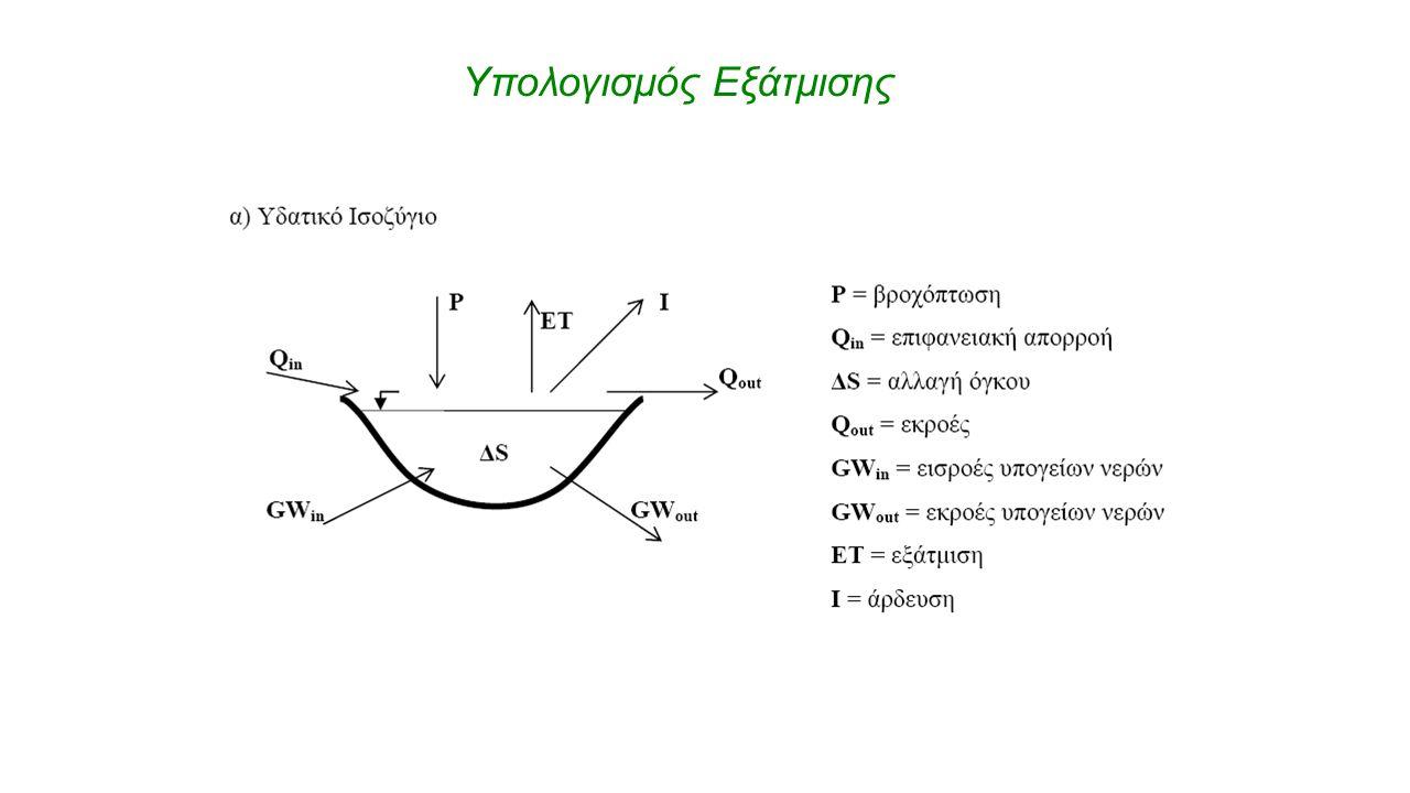 Υπολογισμός Εξάτμισης