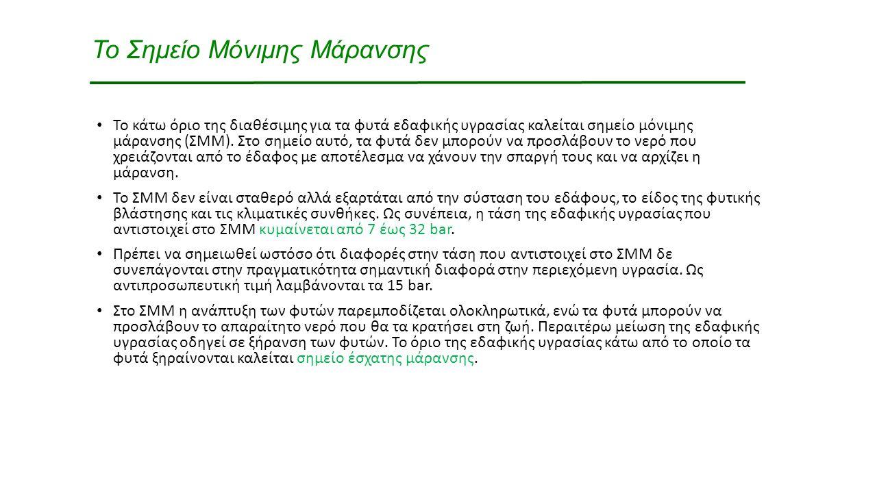 Το Σημείο Μόνιμης Μάρανσης Το κάτω όριο της διαθέσιμης για τα φυτά εδαφικής υγρασίας καλείται σημείο μόνιμης μάρανσης (ΣΜΜ).