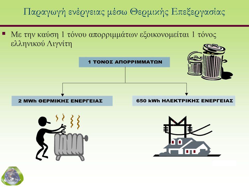 Παραγωγή ενέργειας μέσω Θερμικής Επεξεργασίας  Με την καύση 1 τόνου απορριμμάτων εξοικονομείται 1 τόνος ελληνικού Λιγνίτη