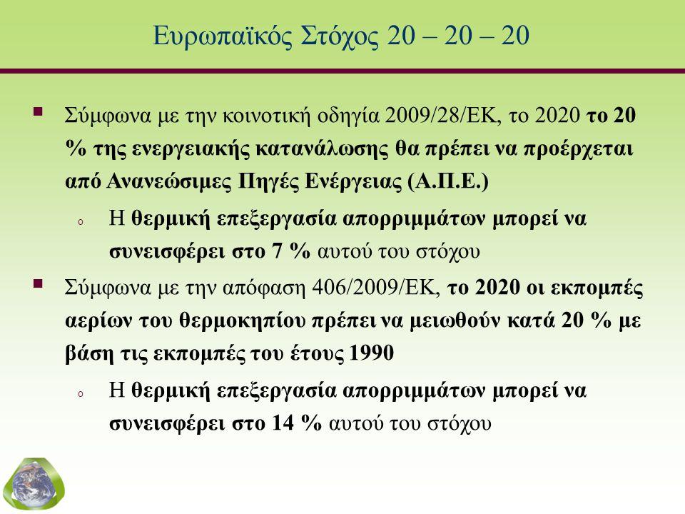 Ευρωπαϊκός Στόχος 20 – 20 – 20  Σύμφωνα με την κοινοτική οδηγία 2009/28/ΕΚ, το 2020 το 20 % της ενεργειακής κατανάλωσης θα πρέπει να προέρχεται από Α