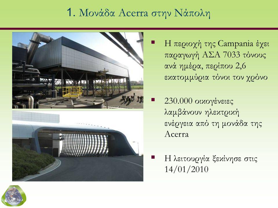 1. Μονάδα Acerra στην Νάπολη  Η περιοχή της Campania έχει παραγωγή ΑΣΑ 7033 τόνους ανά ημέρα, περίπου 2,6 εκατομμύρια τόνοι τον χρόνο  230.000 οικογ