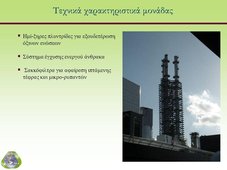  Ημί-ξηρες πλυντρίδες για εξουδετέρωση όξινων ενώσεων  Σύστημα έγχυσης ενεργού άνθρακα  Σακκόφιλτρα για αφαίρεση ιπτάμενης τέφρας και μικρο-ρυπαντώ