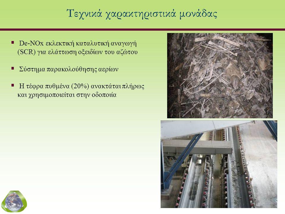  De-NOx εκλεκτική καταλυτική αναγωγή (SCR) για ελάττωση οξειδίων του αζώτου  Σύστημα παρακολούθησης αερίων  Η τέφρα πυθμένα (20%) ανακτάται πλήρως