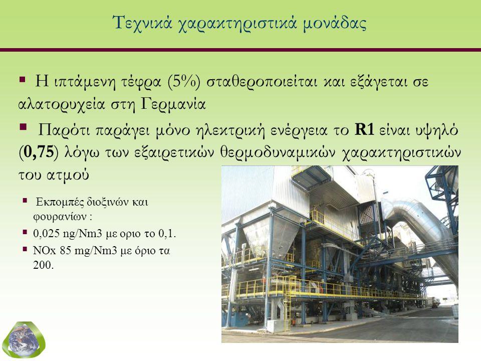  Η ιπτάμενη τέφρα (5%) σταθεροποιείται και εξάγεται σε αλατορυχεία στη Γερμανία  Παρότι παράγει μόνο ηλεκτρική ενέργεια το R1 είναι υψηλό (0,75) λόγ