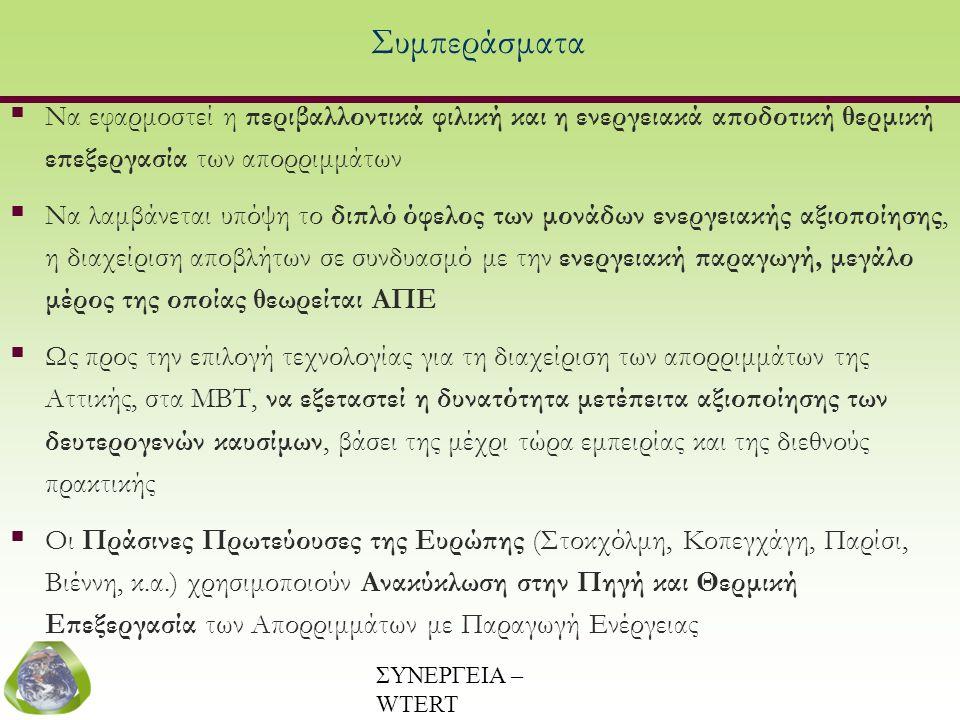 ΣΥΝΕΡΓΕΙΑ – WTERT (www.wtert.gr) Συμπεράσματα  Να εφαρμοστεί η περιβαλλοντικά φιλική και η ενεργειακά αποδοτική θερμική επεξεργασία των απορριμμάτων