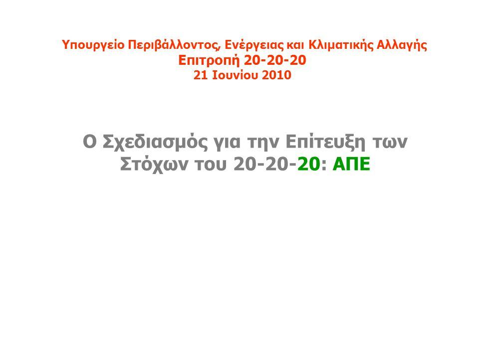 Υπουργείο Περιβάλλοντος, Ενέργειας και Κλιματικής Αλλαγής Επιτροπή 20-20-20 21 Ιουνίου 2010 Ο Σχεδιασμός για την Επίτευξη των Στόχων του 20-20-20: ΑΠΕ