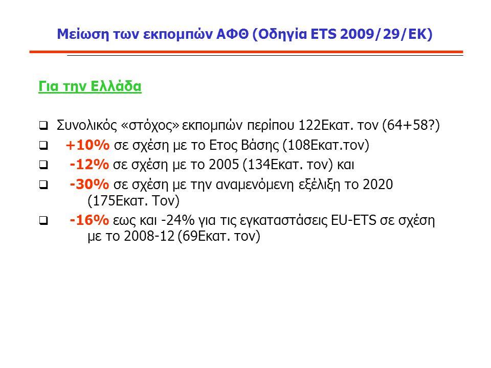 Μείωση των εκπομπών ΑΦΘ (Οδηγία ETS 2009/29/ΕΚ) Για την Ελλάδα  Συνολικός «στόχος» εκπομπών περίπου 122Εκατ.