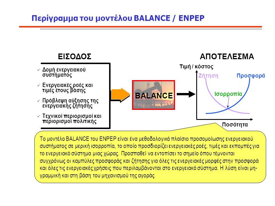 Περίγραμμα του μοντέλου BALANCE / ENPEP ΑΠΟΤΕΛΕΣΜΑ Ποσότητα Τιμή / κόστος ΖήτησηΠροσφορά Ισορροπία BALANCE ΕΙΣΟΔΟΣ Δομή ενεργειακού συστήματος Ενεργειακές ροές και τιμές έτους βάσης Πρόβλεψη αύξησης της ενεργειακής ζήτησης Τεχνικοί περιορισμοί και περιορισμοί πολιτικής Το μοντέλο BALANCE του ENPEP είναι ένα μεθοδολογικό πλαίσιο προσομοίωσης ενεργειακού συστήματος σε μερική ισορροπία, το οποίο προσδιορίζει ενεργειακές ροές, τιμές και εκπομπές για το ενεργειακό σύστημα μιας χώρας.