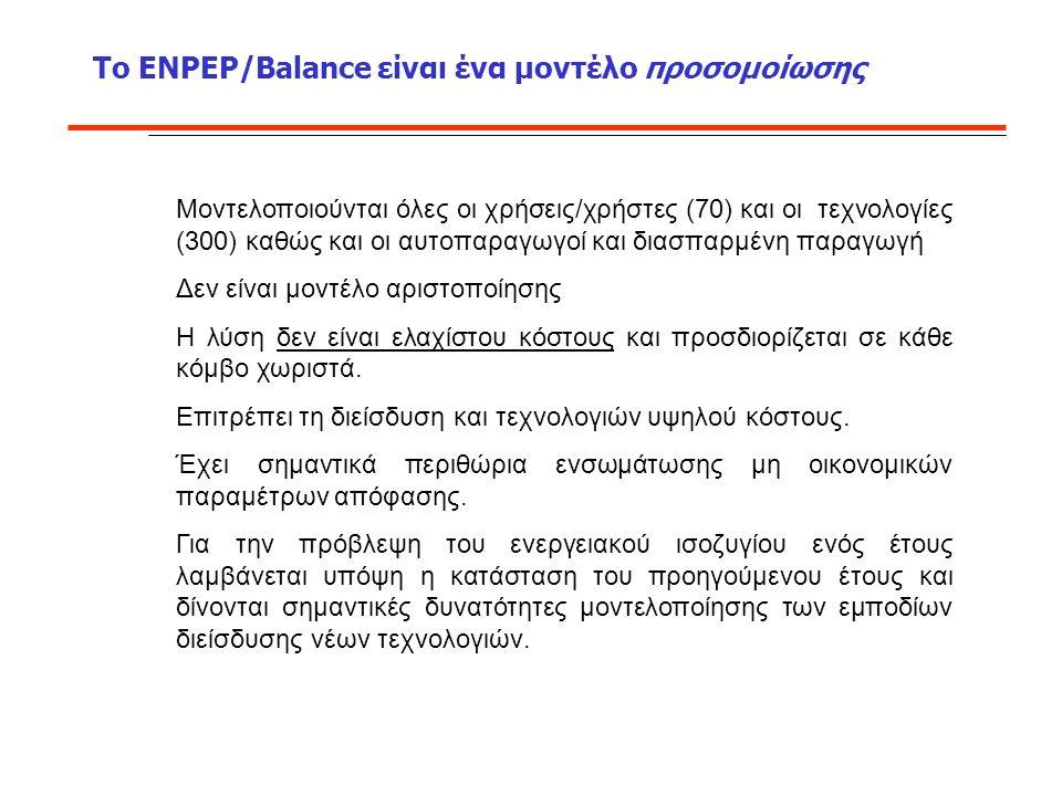 Το ENPEP/Balance είναι ένα μοντέλο προσομοίωσης Μοντελοποιούνται όλες οι χρήσεις/χρήστες (70) και οι τεχνολογίες (300) καθώς και οι αυτοπαραγωγοί και διασπαρμένη παραγωγή Δεν είναι μοντέλο αριστοποίησης Η λύση δεν είναι ελαχίστου κόστους και προσδιορίζεται σε κάθε κόμβο χωριστά.