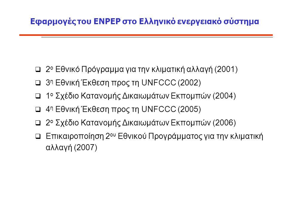  2 ο Εθνικό Πρόγραμμα για την κλιματική αλλαγή (2001)  3 η Eθνική Έκθεση προς τη UNFCCC (2002)  1 ο Σχέδιο Κατανομής Δικαιωμάτων Εκπομπών (2004)  4 η Eθνική Έκθεση προς τη UNFCCC (2005)  2 ο Σχέδιο Κατανομής Δικαιωμάτων Εκπομπών (2006)  Επικαιροποίηση 2 ου Εθνικού Προγράμματος για την κλιματική αλλαγή (2007) Εφαρμογές του ENPEP στο Ελληνικό ενεργειακό σύστημα