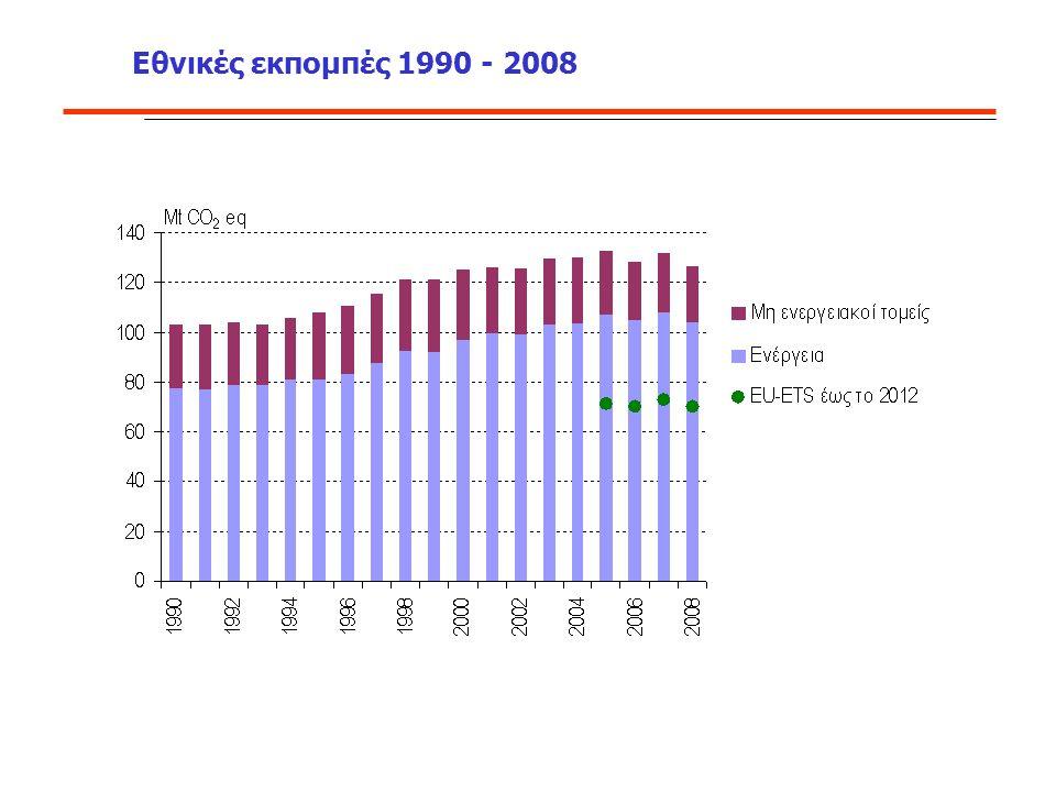 Εθνικές εκπομπές 1990 - 2008