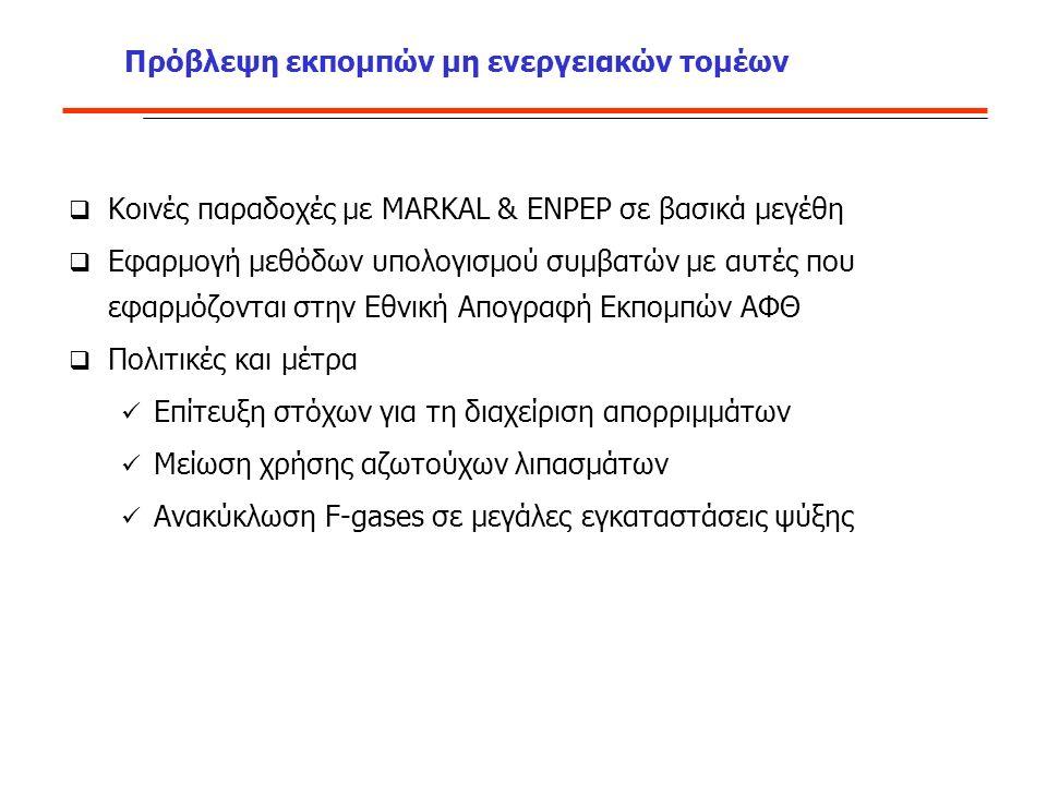 Πρόβλεψη εκπομπών μη ενεργειακών τομέων  Κοινές παραδοχές με MARKAL & ENPEP σε βασικά μεγέθη  Εφαρμογή μεθόδων υπολογισμού συμβατών με αυτές που εφαρμόζονται στην Εθνική Απογραφή Εκπομπών ΑΦΘ  Πολιτικές και μέτρα Επίτευξη στόχων για τη διαχείριση απορριμμάτων Μείωση χρήσης αζωτούχων λιπασμάτων Ανακύκλωση F-gases σε μεγάλες εγκαταστάσεις ψύξης