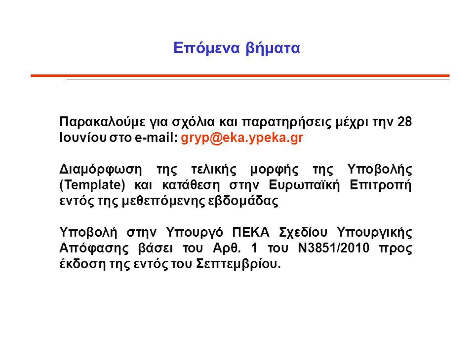 Επόμενα βήματα Παρακαλούμε για σχόλια και παρατηρήσεις μέχρι την 28 Ιουνίου στο e-mail: gryp@eka.ypeka.gr Διαμόρφωση της τελικής μορφής της Υποβολής (Template) και κατάθεση στην Ευρωπαϊκή Επιτροπή εντός της μεθεπόμενης εβδομάδας Υποβολή στην Υπουργό ΠΕΚΑ Σχεδίου Υπουργικής Απόφασης βάσει του Αρθ.