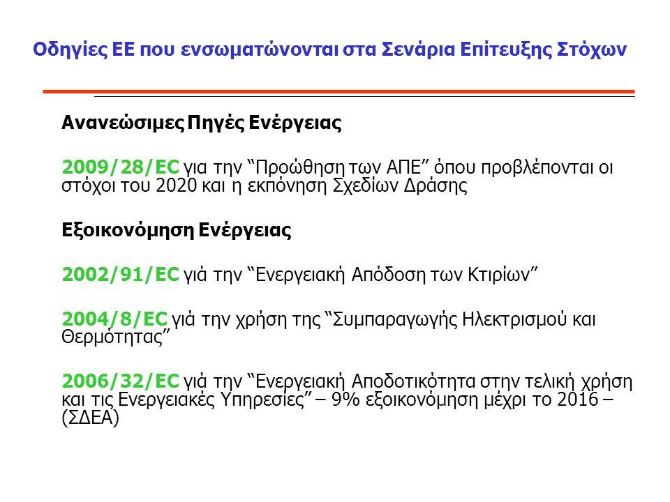 Οδηγίες ΕΕ που ενσωματώνονται στα Σενάρια Επίτευξης Στόχων Ανανεώσιμες Πηγές Ενέργειας 2009/28/EC για την Προώθηση των ΑΠΕ όπου προβλέπονται οι στόχοι του 2020 και η εκπόνηση Σχεδίων Δράσης Εξοικονόμηση Ενέργειας 2002/91/EC γιά την Ενεργειακή Απόδοση των Κτιρίων 2004/8/EC γιά την χρήση της Συμπαραγωγής Ηλεκτρισμού και Θερμότητας 2006/32/EC γιά την Ενεργειακή Αποδοτικότητα στην τελική χρήση και τις Ενεργειακές Υπηρεσίες – 9% εξοικονόμηση μέχρι το 2016 – (ΣΔΕΑ)