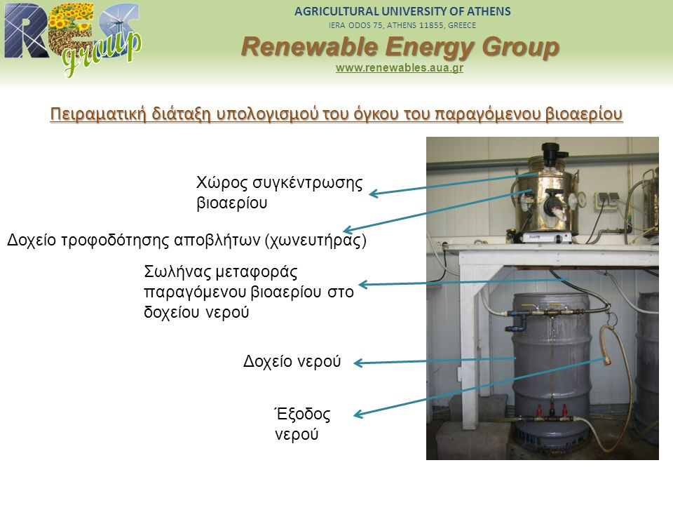 AGRICULTURAL UNIVERSITY OF ATHENS IERA ODOS 75, ATHENS 11855, GREECE Renewable Energy Group www.renewables.aua.gr Πειραματική διάταξη υπολογισμού του