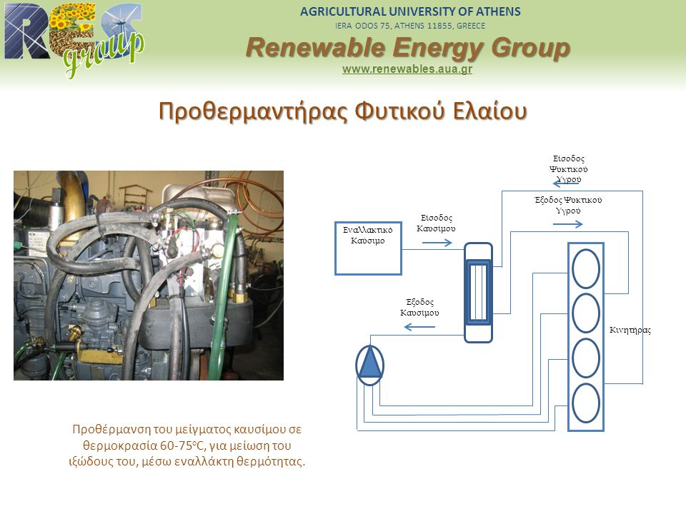 AGRICULTURAL UNIVERSITY OF ATHENS IERA ODOS 75, ATHENS 11855, GREECE Renewable Energy Group www.renewables.aua.gr Προθερμαντήρας Φυτικού Ελαίου Προθέρ