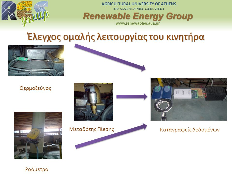 AGRICULTURAL UNIVERSITY OF ATHENS IERA ODOS 75, ATHENS 11855, GREECE Renewable Energy Group www.renewables.aua.gr Έλεγχος ομαλής λειτουργίας του κινητ