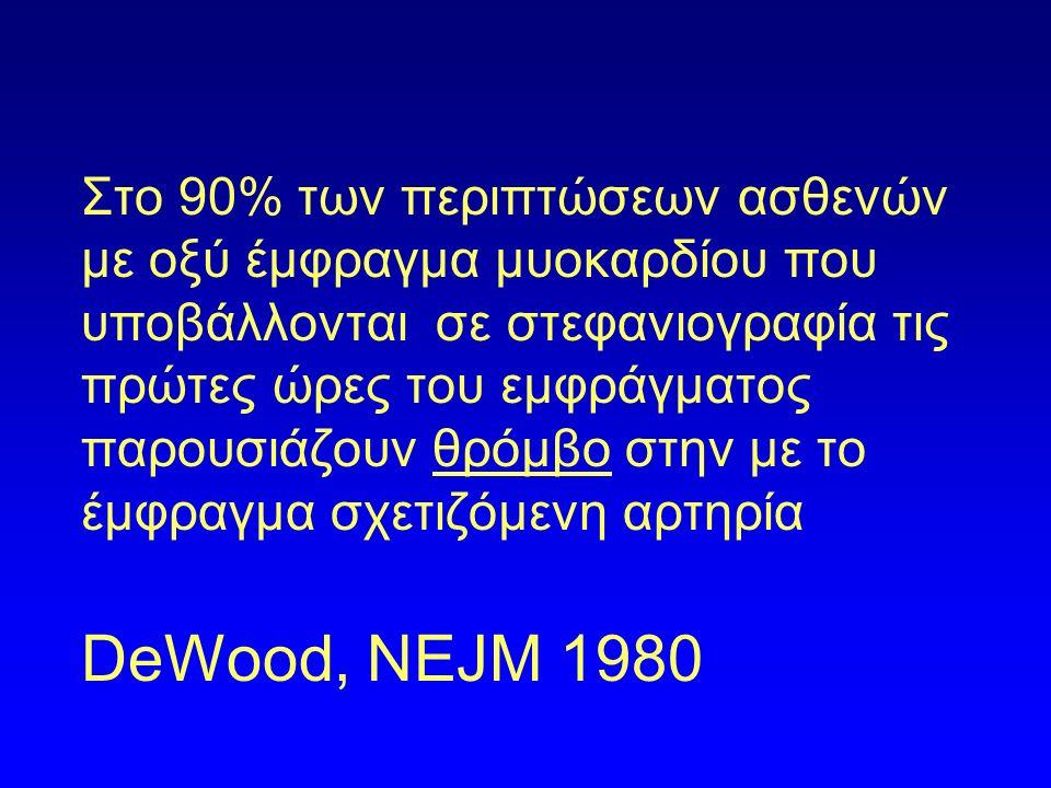 Στο 90% των περιπτώσεων ασθενών με οξύ έμφραγμα μυοκαρδίου που υποβάλλονται σε στεφανιογραφία τις πρώτες ώρες του εμφράγματος παρουσιάζουν θρόμβο στην με το έμφραγμα σχετιζόμενη αρτηρία DeWood, NEJM 1980