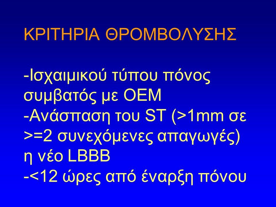 ΚΡΙΤΗΡΙΑ ΘΡΟΜΒΟΛΥΣΗΣ -Ισχαιμικού τύπου πόνος συμβατός με ΟΕΜ -Ανάσπαση του ST (>1mm σε >=2 συνεχόμενες απαγωγές) η νέο LBBB -<12 ώρες από έναρξη πόνου
