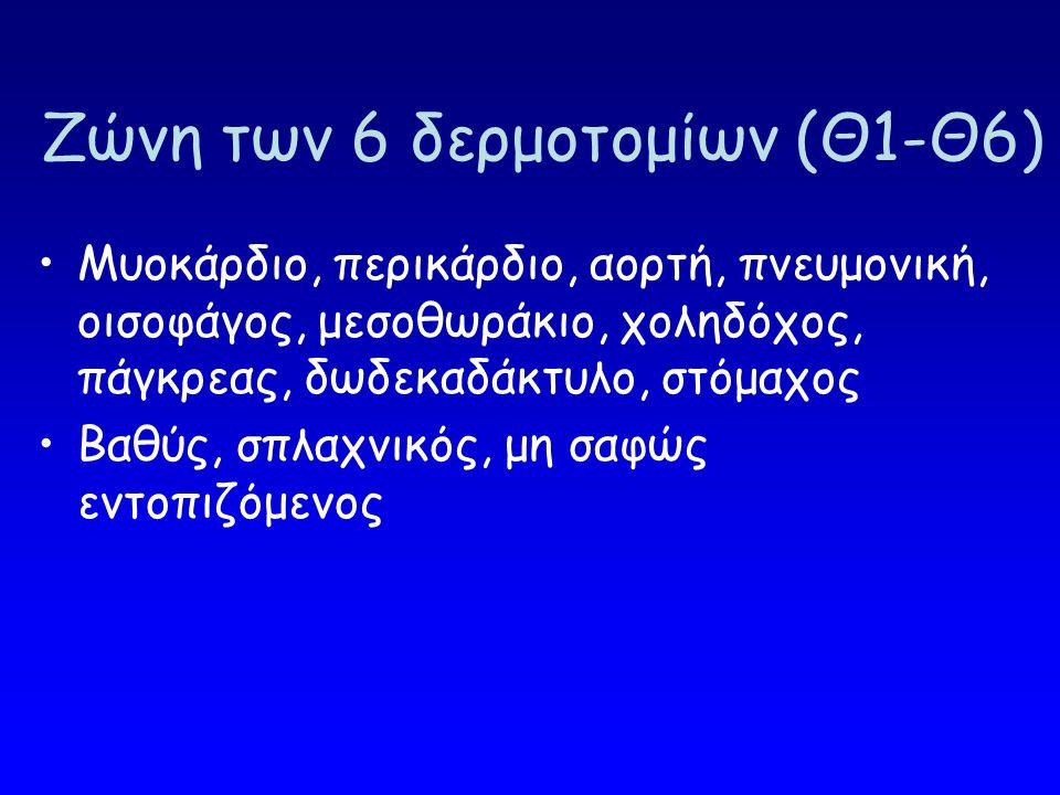 Ζώνη των 6 δερμοτομίων (Θ1-Θ6) Μυοκάρδιο, περικάρδιο, αορτή, πνευμονική, οισοφάγος, μεσοθωράκιο, χοληδόχος, πάγκρεας, δωδεκαδάκτυλο, στόμαχος Βαθύς, σ