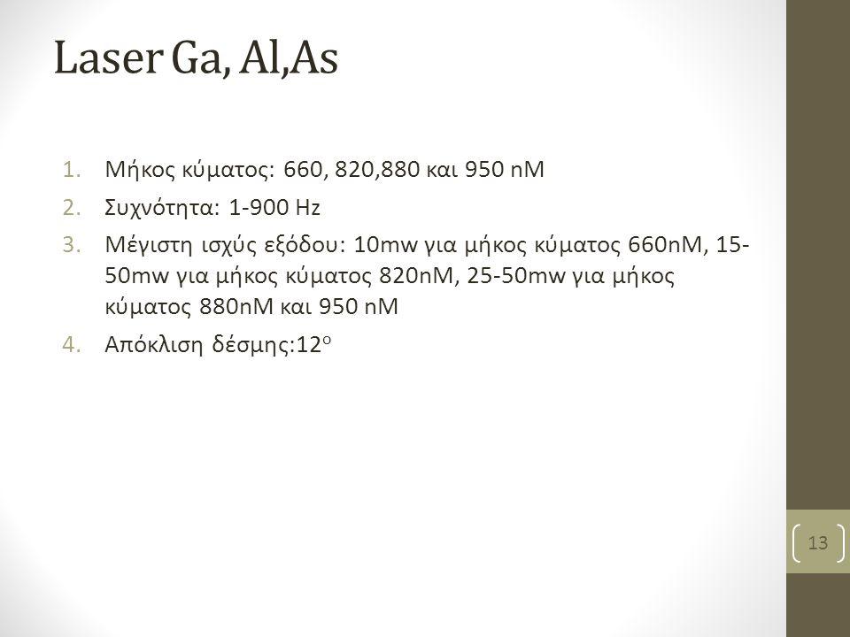 Laser Ga, Al,As 1.Μήκος κύματος: 660, 820,880 και 950 nM 2.Συχνότητα: 1-900 Hz 3.Μέγιστη ισχύς εξόδου: 10mw για μήκος κύματος 660nΜ, 15- 50mw για μήκος κύματος 820nΜ, 25-50mw για μήκος κύματος 880nΜ και 950 nΜ 4.Απόκλιση δέσμης:12 ο Βασιλειάδη Κ, PT,MSc 13