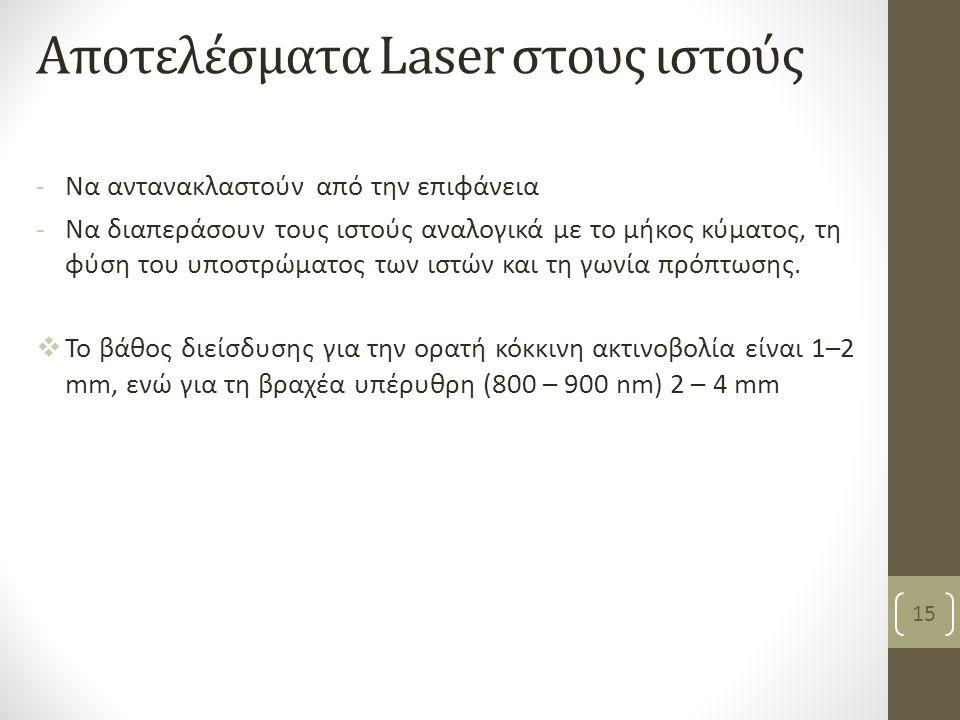 Αποτελέσματα Laser στους ιστούς -Να αντανακλαστούν από την επιφάνεια -Να διαπεράσουν τους ιστούς αναλογικά με το μήκος κύματος, τη φύση του υποστρώματος των ιστών και τη γωνία πρόπτωσης.
