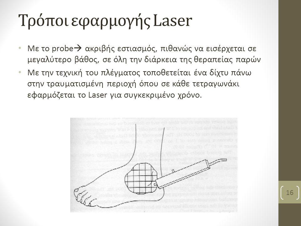 Τρόποι εφαρμογής Laser Με το probe  ακριβής εστιασμός, πιθανώς να εισέρχεται σε μεγαλύτερο βάθος, σε όλη την διάρκεια της θεραπείας παρών Με την τεχνική του πλέγματος τοποθετείται ένα δίχτυ πάνω στην τραυματισμένη περιοχή όπου σε κάθε τετραγωνάκι εφαρμόζεται το Laser για συγκεκριμένο χρόνο.