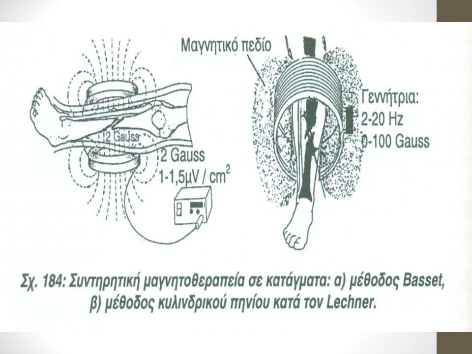 Βασιλειάδη Κ, PT,MSc 39